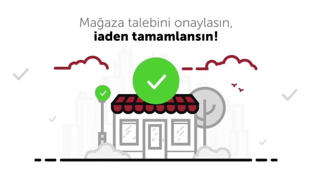 n11 sipariş nasıl iptal edilir